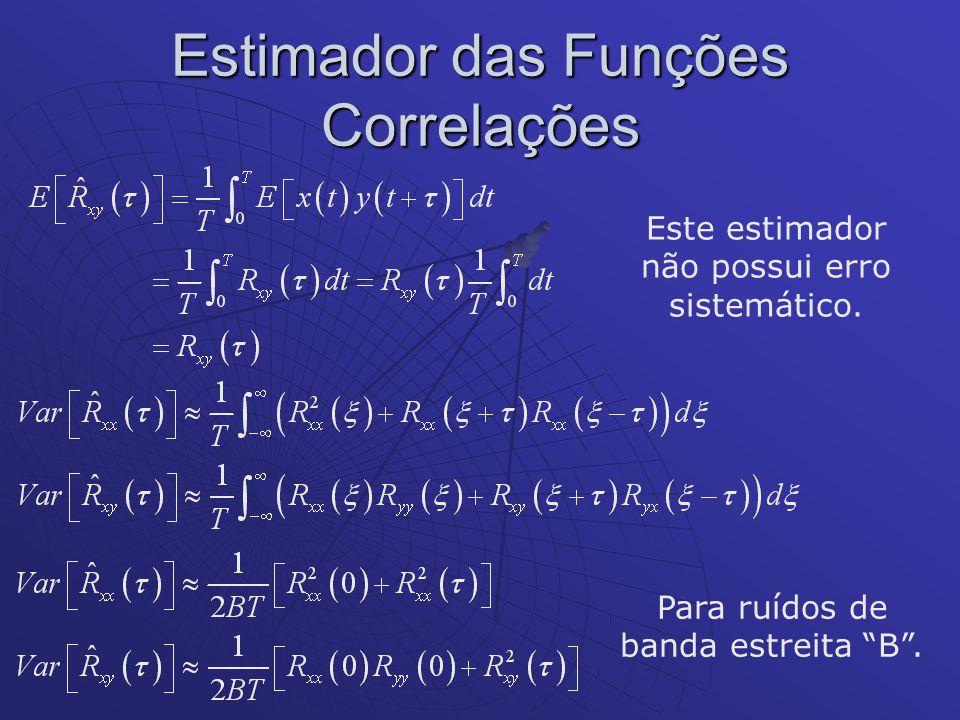 Estimador das Funções Correlações Este estimador não possui erro sistemático. Para ruídos de banda estreita B.