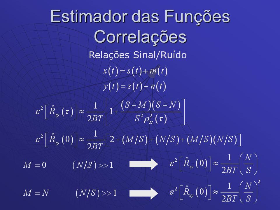 Estimador das Funções Correlações Relações Sinal/Ruído
