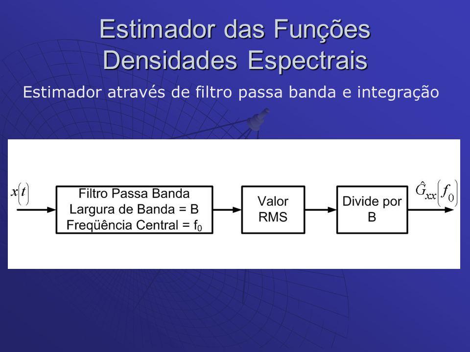 Estimador das Funções Densidades Espectrais Estimador através de filtro passa banda e integração
