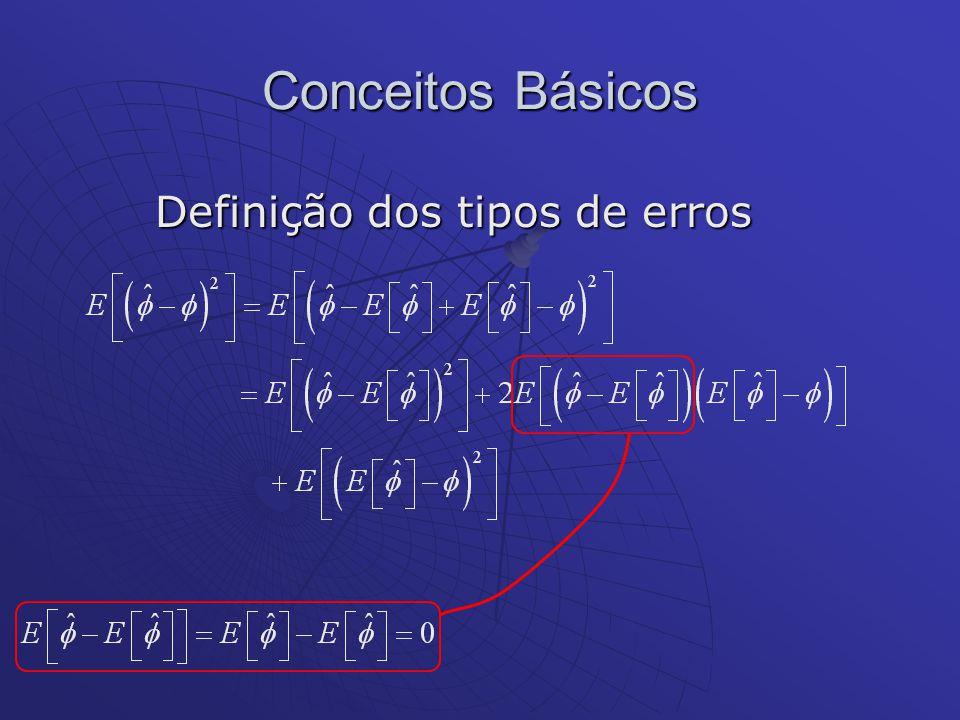 Conceitos Básicos Definição dos tipos de erros