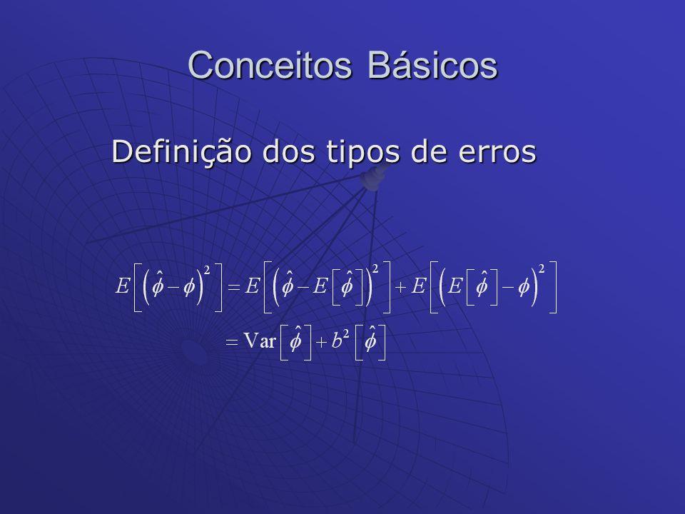 Conceitos Básicos Definição dos tipos de erros Erro aleatório Erro rms