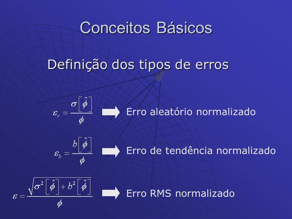 Conceitos Básicos Considerações sobre os erros e as FDP dos estimadores