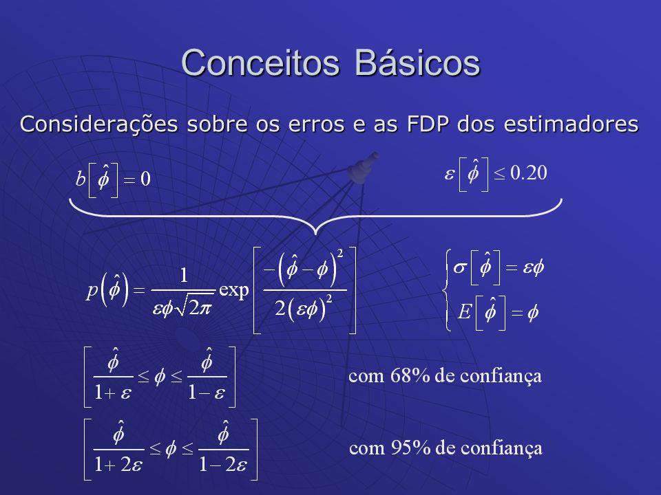 Estimador da Função Densidade Probabilidade Erro RMS normalizado c=1 para sinais discretos
