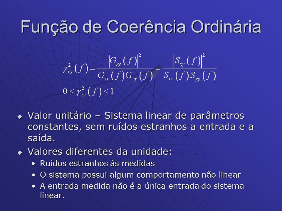 Função de Coerência Ordinária Valor unitário – Sistema linear de parâmetros constantes, sem ruídos estranhos a entrada e a saída. Valor unitário – Sis