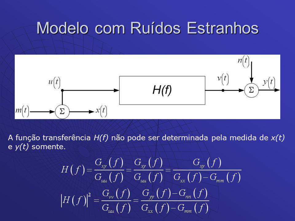 A função transferência H(f) não pode ser determinada pela medida de x(t) e y(t) somente.