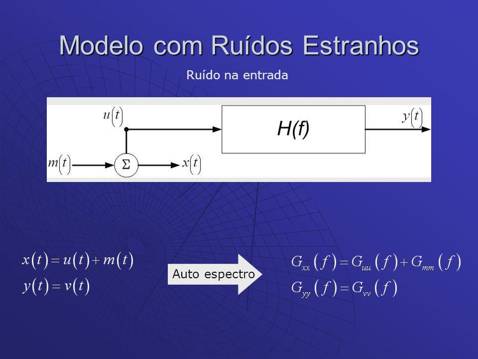 Modelo com Ruídos Estranhos Auto espectro Ruído na entrada