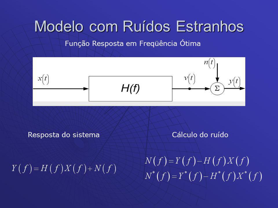 Modelo com Ruídos Estranhos Função Resposta em Freqüência Ótima Resposta do sistemaCálculo do ruído