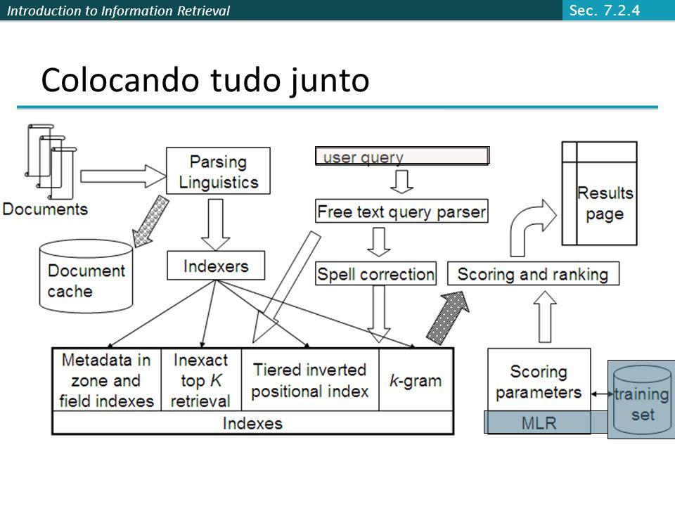 Introduction to Information Retrieval Colocando tudo junto Sec. 7.2.4