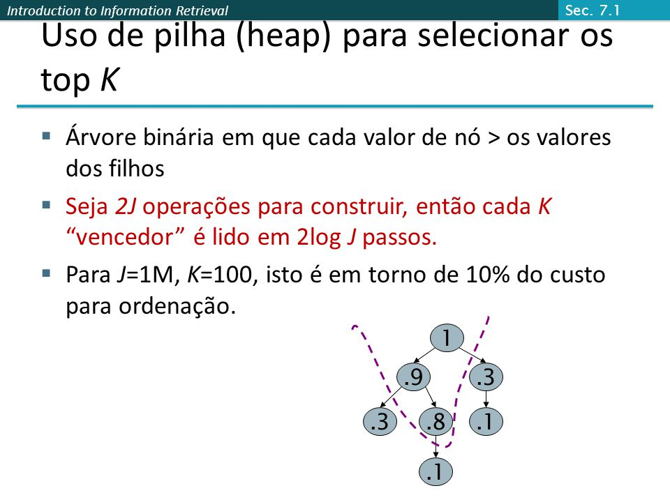 Introduction to Information Retrieval Uso de pilha (heap) para selecionar os top K Árvore binária em que cada valor de nó > os valores dos filhos Seja 2J operações para construir, então cada K vencedor é lido em 2log J passos.