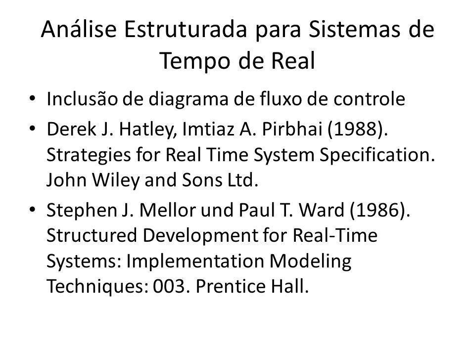 Análise Estruturada para Sistemas de Tempo de Real Inclusão de diagrama de fluxo de controle Derek J. Hatley, Imtiaz A. Pirbhai (1988). Strategies for