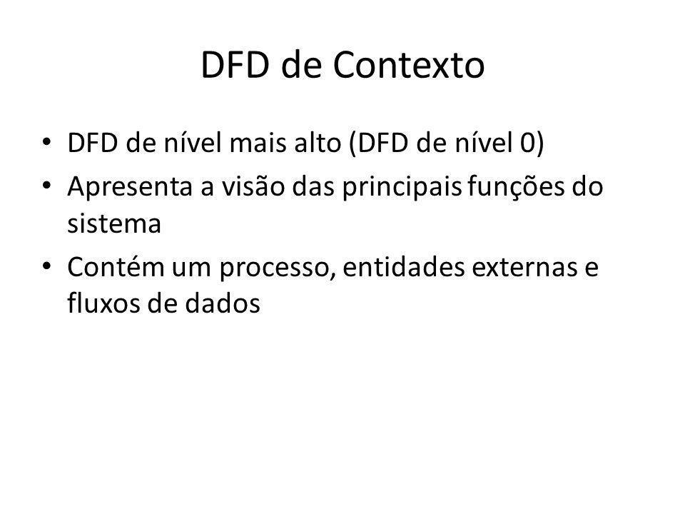DFD de Contexto DFD de nível mais alto (DFD de nível 0) Apresenta a visão das principais funções do sistema Contém um processo, entidades externas e f