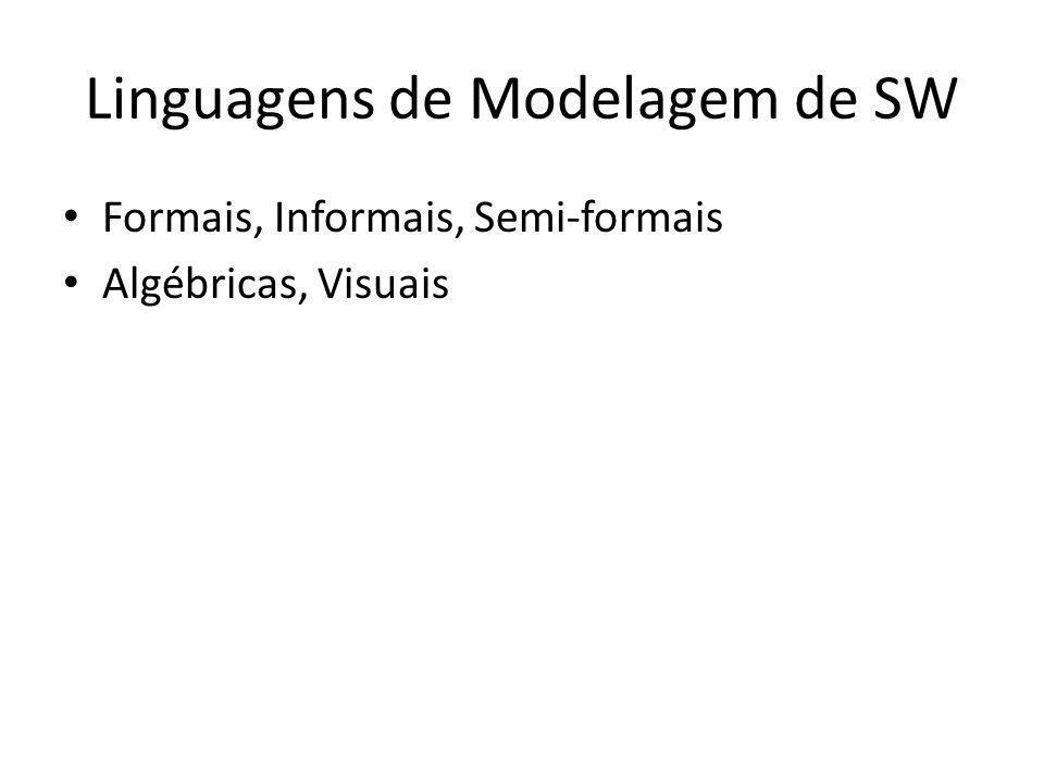 Linguagens de Modelagem de SW Formais, Informais, Semi-formais Algébricas, Visuais