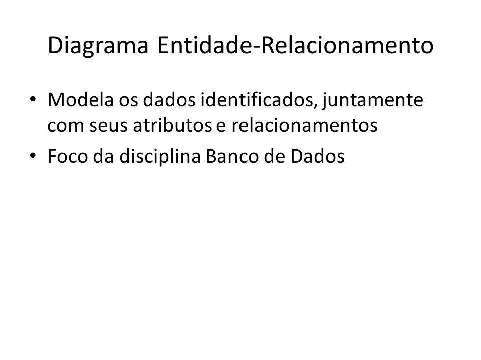 Diagrama Entidade-Relacionamento Modela os dados identificados, juntamente com seus atributos e relacionamentos Foco da disciplina Banco de Dados