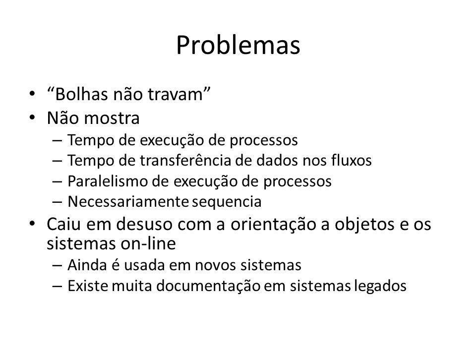 Problemas Bolhas não travam Não mostra – Tempo de execução de processos – Tempo de transferência de dados nos fluxos – Paralelismo de execução de proc