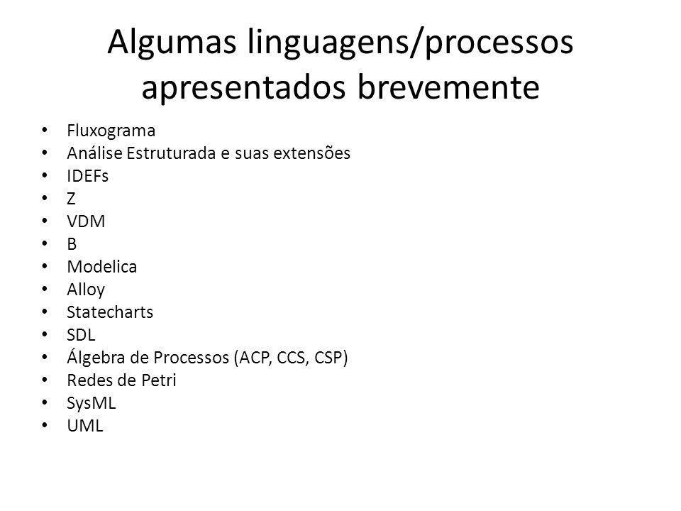 Algumas linguagens/processos apresentados brevemente Fluxograma Análise Estruturada e suas extensões IDEFs Z VDM B Modelica Alloy Statecharts SDL Álge