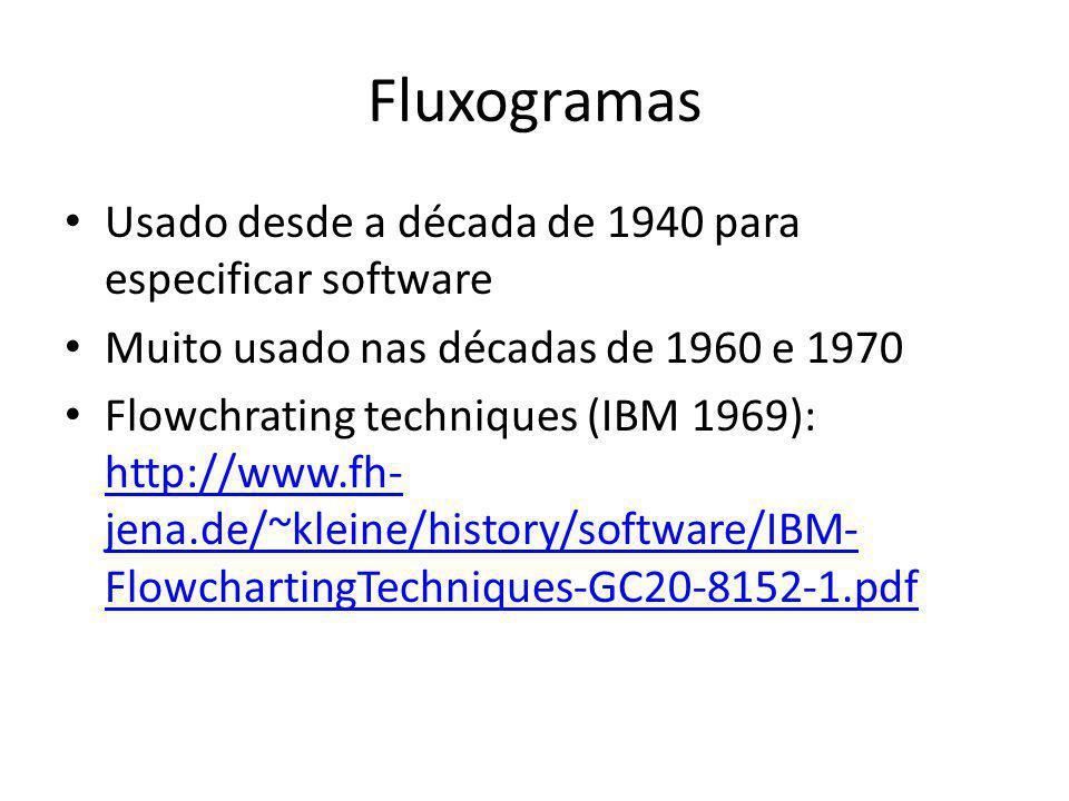 Fluxogramas Usado desde a década de 1940 para especificar software Muito usado nas décadas de 1960 e 1970 Flowchrating techniques (IBM 1969): http://w