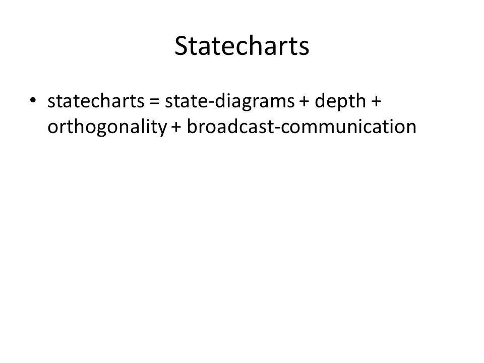 Statecharts statecharts = state-diagrams + depth + orthogonality + broadcast-communication