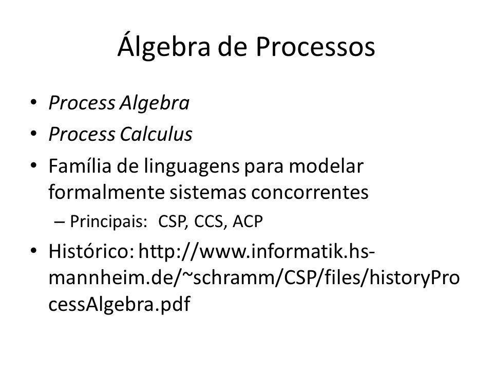 Álgebra de Processos Process Algebra Process Calculus Família de linguagens para modelar formalmente sistemas concorrentes – Principais: CSP, CCS, ACP