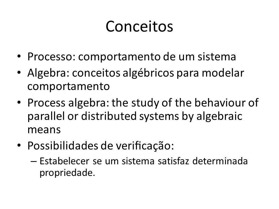 Conceitos Processo: comportamento de um sistema Algebra: conceitos algébricos para modelar comportamento Process algebra: the study of the behaviour o