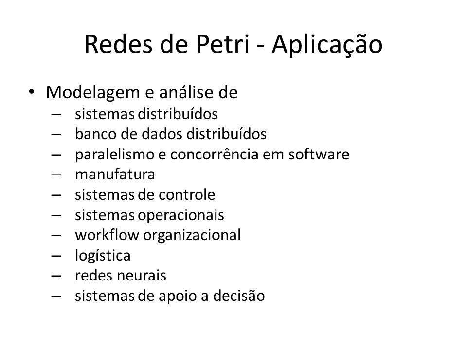 Redes de Petri - Aplicação Modelagem e análise de – sistemas distribuídos – banco de dados distribuídos – paralelismo e concorrência em software – man