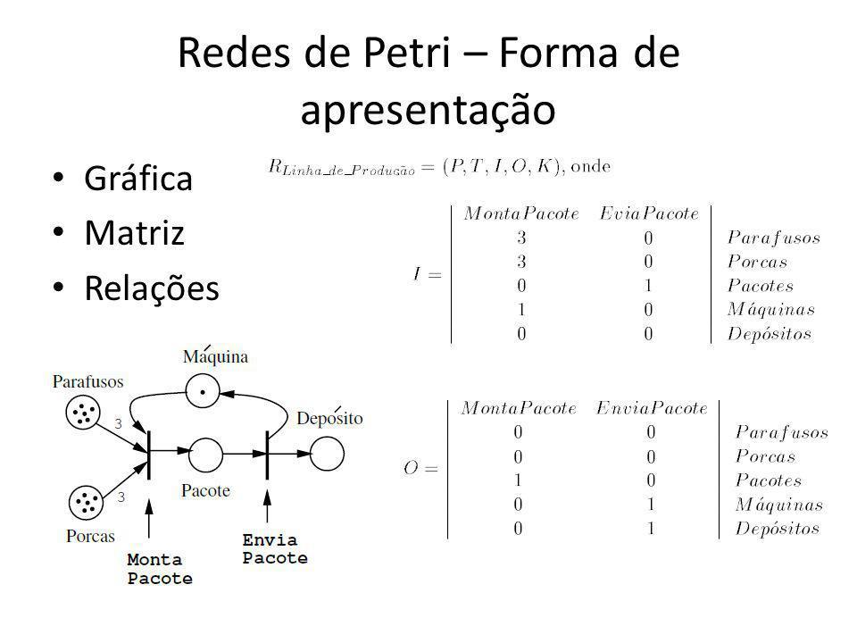 Redes de Petri – Forma de apresentação Gráfica Matriz Relações