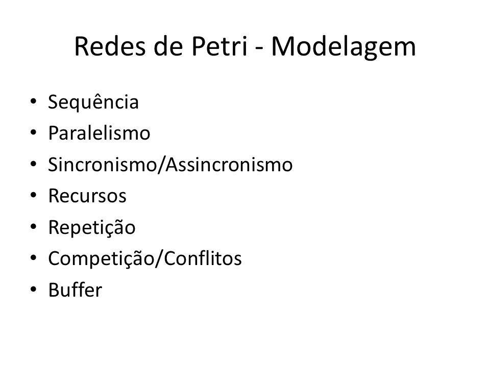 Redes de Petri - Modelagem Sequência Paralelismo Sincronismo/Assincronismo Recursos Repetição Competição/Conflitos Buffer