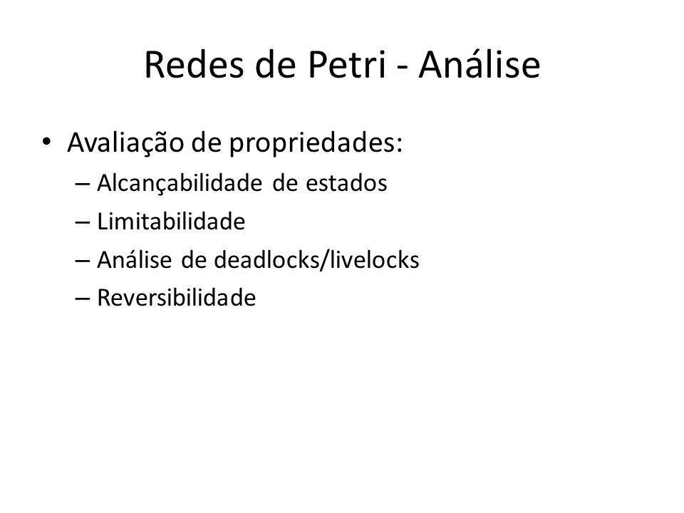 Redes de Petri - Análise Avaliação de propriedades: – Alcançabilidade de estados – Limitabilidade – Análise de deadlocks/livelocks – Reversibilidade