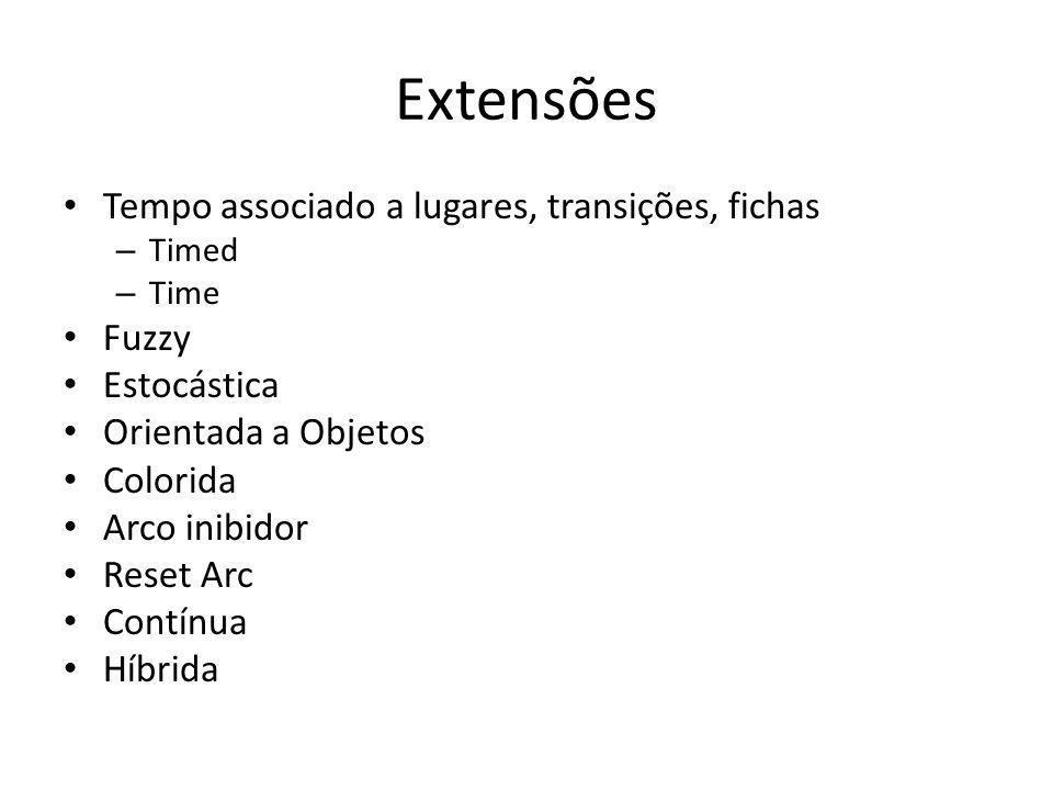 Extensões Tempo associado a lugares, transições, fichas – Timed – Time Fuzzy Estocástica Orientada a Objetos Colorida Arco inibidor Reset Arc Contínua