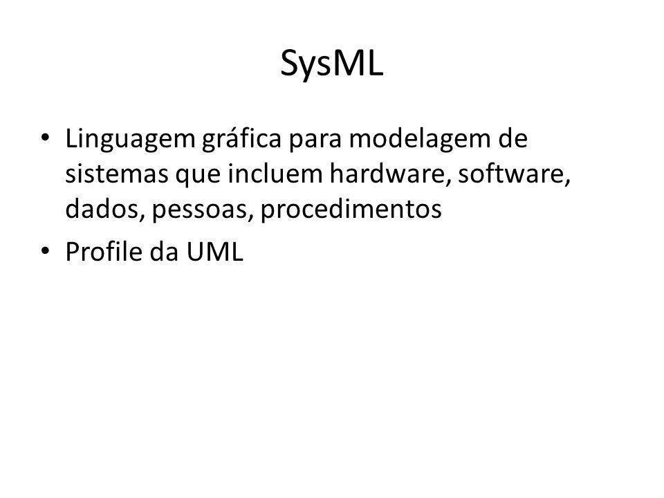 SysML Linguagem gráfica para modelagem de sistemas que incluem hardware, software, dados, pessoas, procedimentos Profile da UML