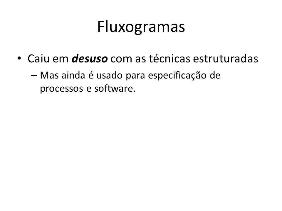 Caiu em desuso com as técnicas estruturadas – Mas ainda é usado para especificação de processos e software.