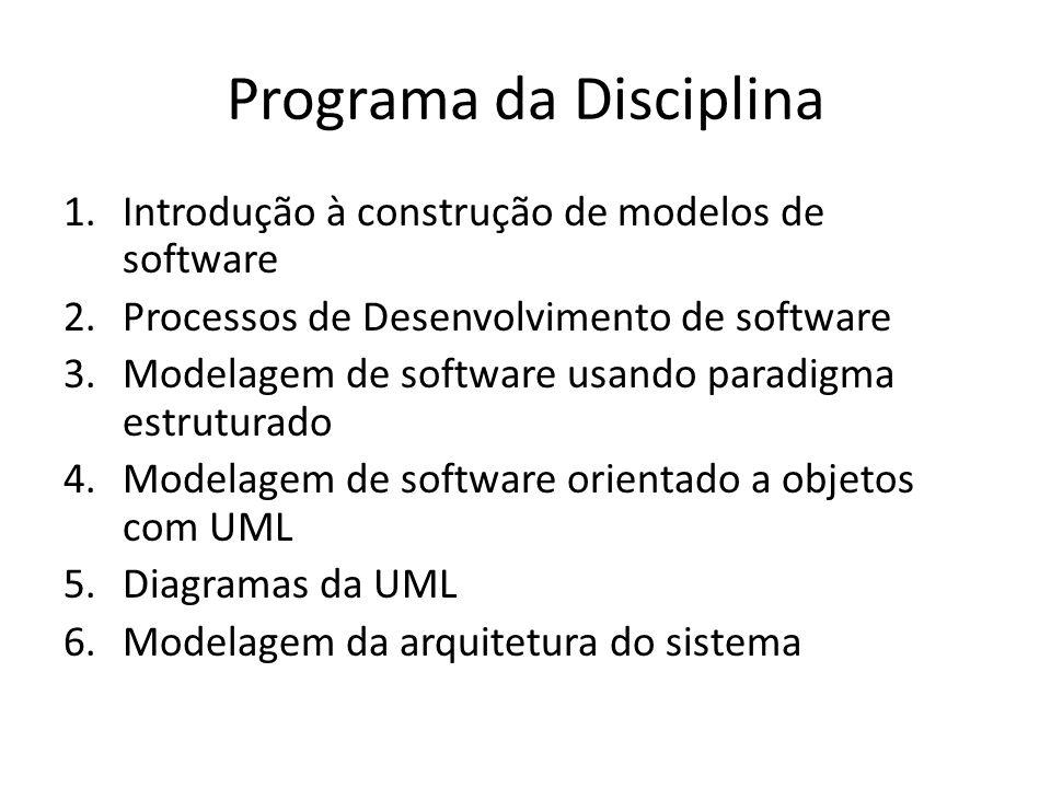 Programa da Disciplina 1.Introdução à construção de modelos de software 2.Processos de Desenvolvimento de software 3.Modelagem de software usando para