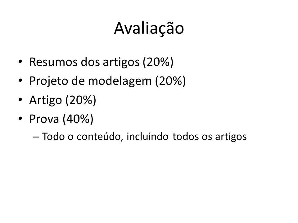 Avaliação Resumos dos artigos (20%) Projeto de modelagem (20%) Artigo (20%) Prova (40%) – Todo o conteúdo, incluindo todos os artigos