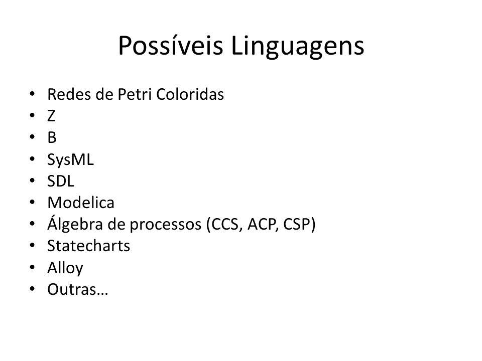 Possíveis Linguagens Redes de Petri Coloridas Z B SysML SDL Modelica Álgebra de processos (CCS, ACP, CSP) Statecharts Alloy Outras…