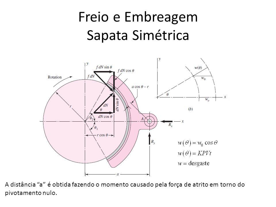 Freio e Embreagem Sapata Simétrica A distância a é obtida fazendo o momento causado pela força de atrito em torno do pivotamento nulo.