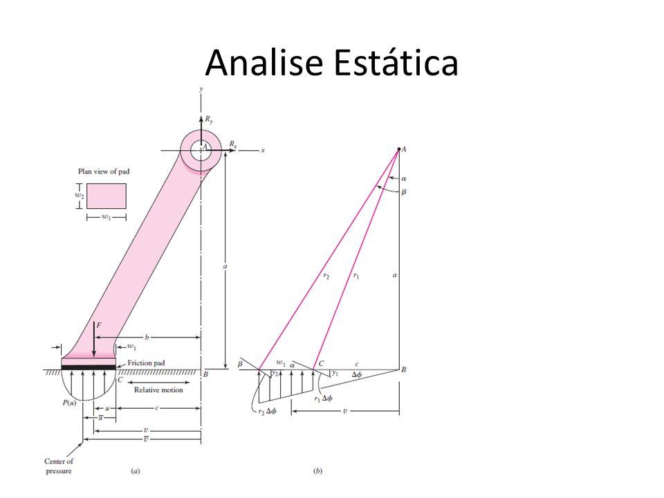 Analise Estática