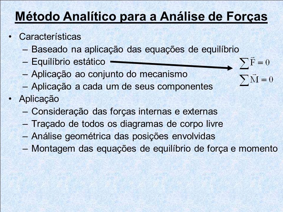 Método Analítico para a Análise de Forças Características –Baseado na aplicação das equações de equilíbrio –Equilíbrio estático –Aplicação ao conjunto