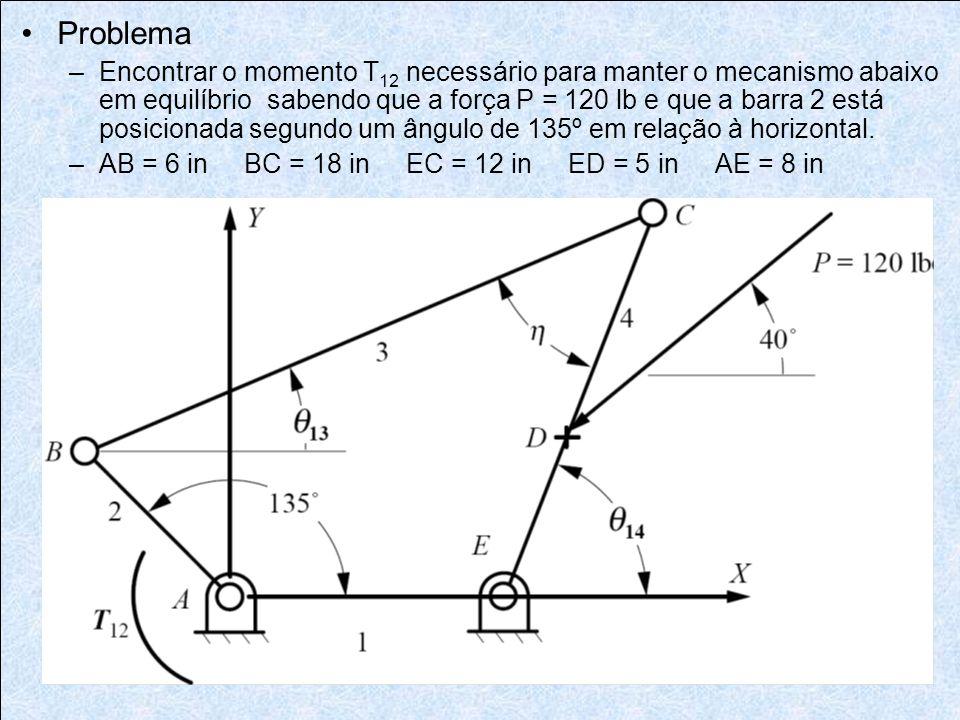 Problema –Encontrar o momento T 12 necessário para manter o mecanismo abaixo em equilíbrio sabendo que a força P = 120 lb e que a barra 2 está posicio
