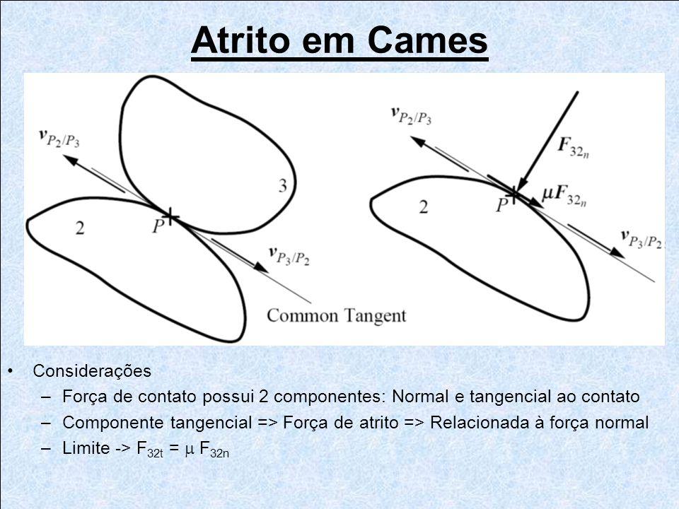 Atrito em Cames Considerações –Força de contato possui 2 componentes: Normal e tangencial ao contato –Componente tangencial => Força de atrito => Rela