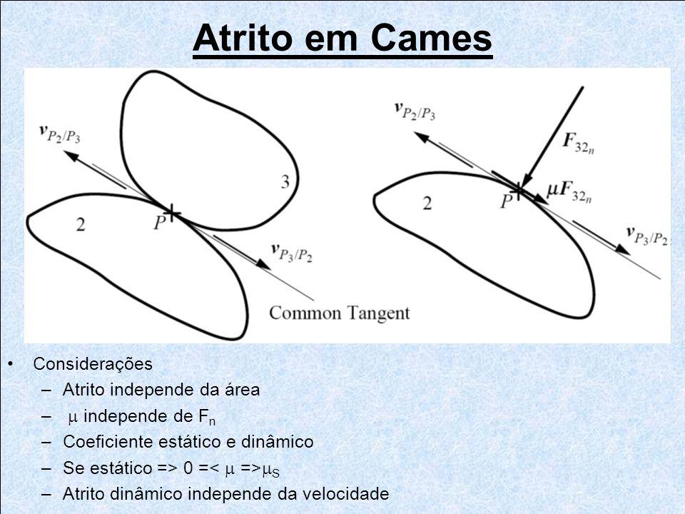 Atrito em Cames Considerações –Atrito independe da área – independe de F n –Coeficiente estático e dinâmico –Se estático => 0 = S –Atrito dinâmico ind