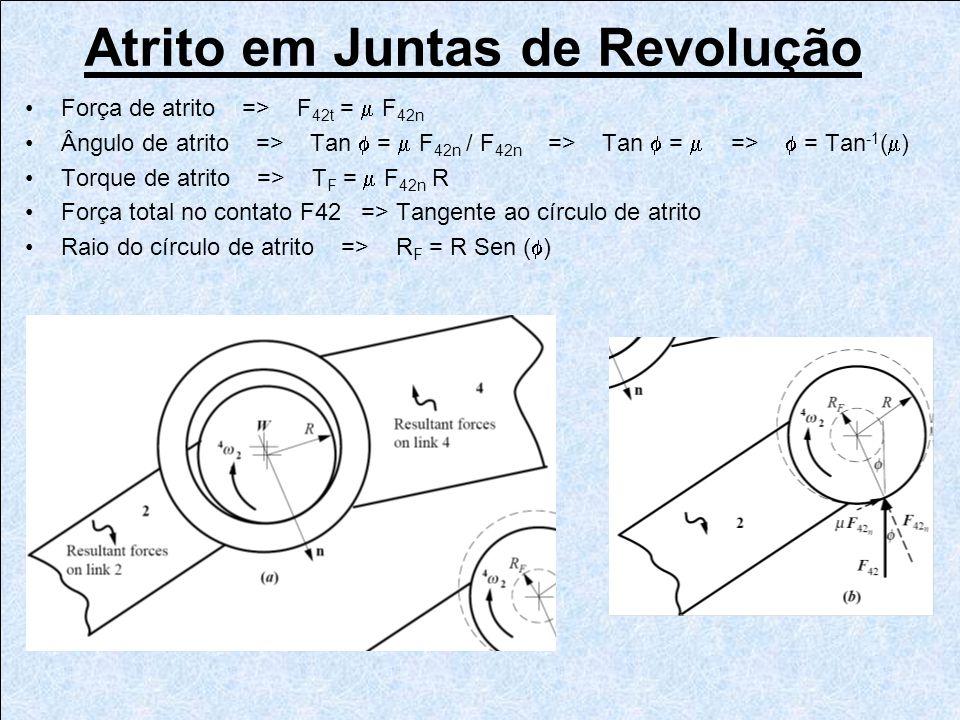 Atrito em Juntas de Revolução Força de atrito => F 42t = F 42n Ângulo de atrito => Tan = F 42n / F 42n => Tan = => = Tan -1 ( ) Torque de atrito => T