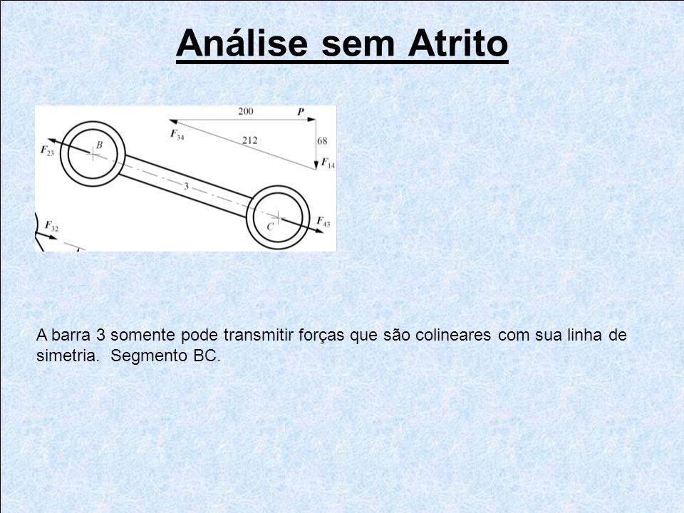 Análise sem Atrito A barra 3 somente pode transmitir forças que são colineares com sua linha de simetria. Segmento BC.