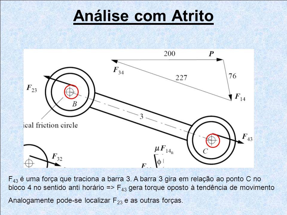 Análise com Atrito F 43 é uma força que traciona a barra 3. A barra 3 gira em relação ao ponto C no bloco 4 no sentido anti horário => F 43 gera torqu