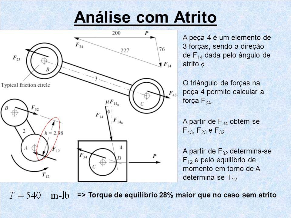 Análise com Atrito O triângulo de forças na peça 4 permite calcular a força F 34. A peça 4 é um elemento de 3 forças, sendo a direção de F 14 dada pel