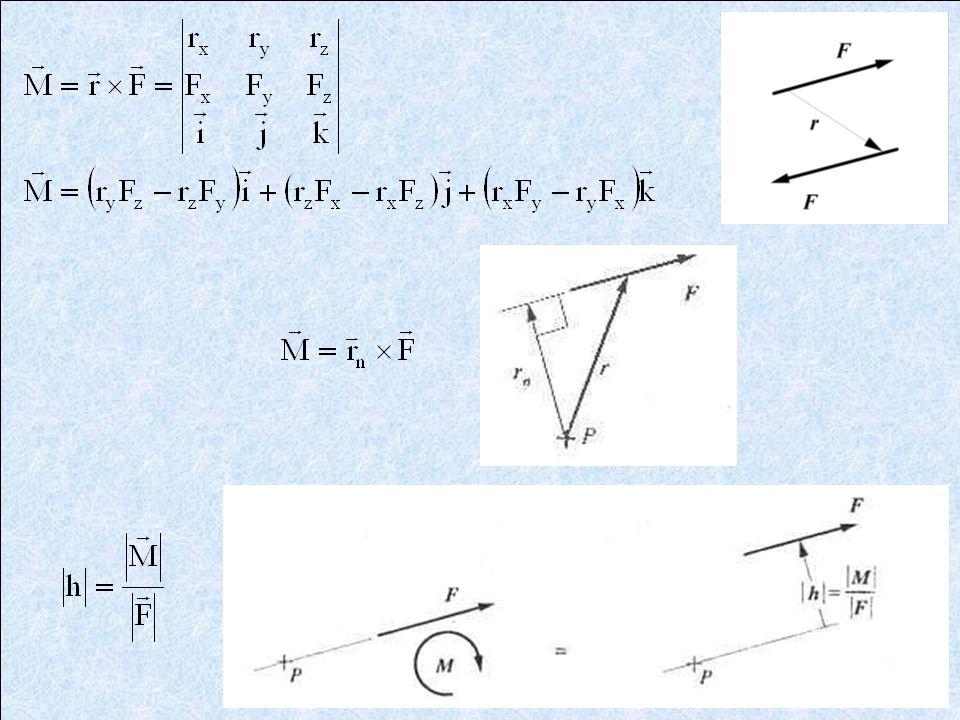 Problema –Encontrar a força de retenção da peça F G –A força exercida pelo usuário F H é de 25 lb aplicada a 5 ¼ do ponto A –A força da mola F S vale 10 lb –Encontrar também as forças transmitidas nas juntas de revolução nos pontos A, B e C.