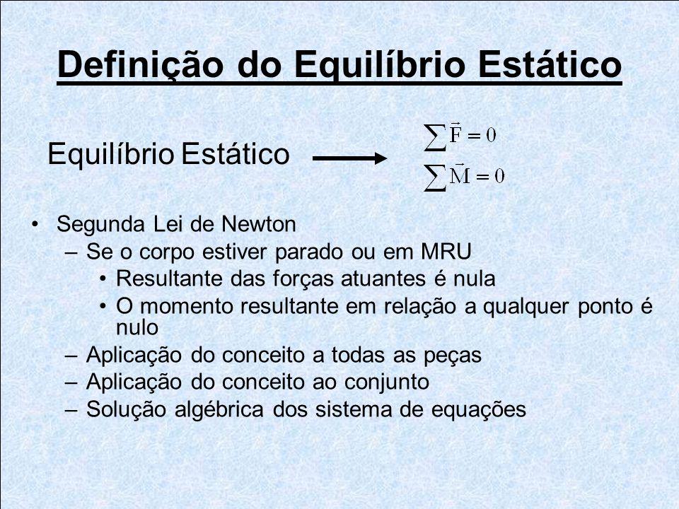 Definição do Equilíbrio Estático Equilíbrio Estático Segunda Lei de Newton –Se o corpo estiver parado ou em MRU Resultante das forças atuantes é nula