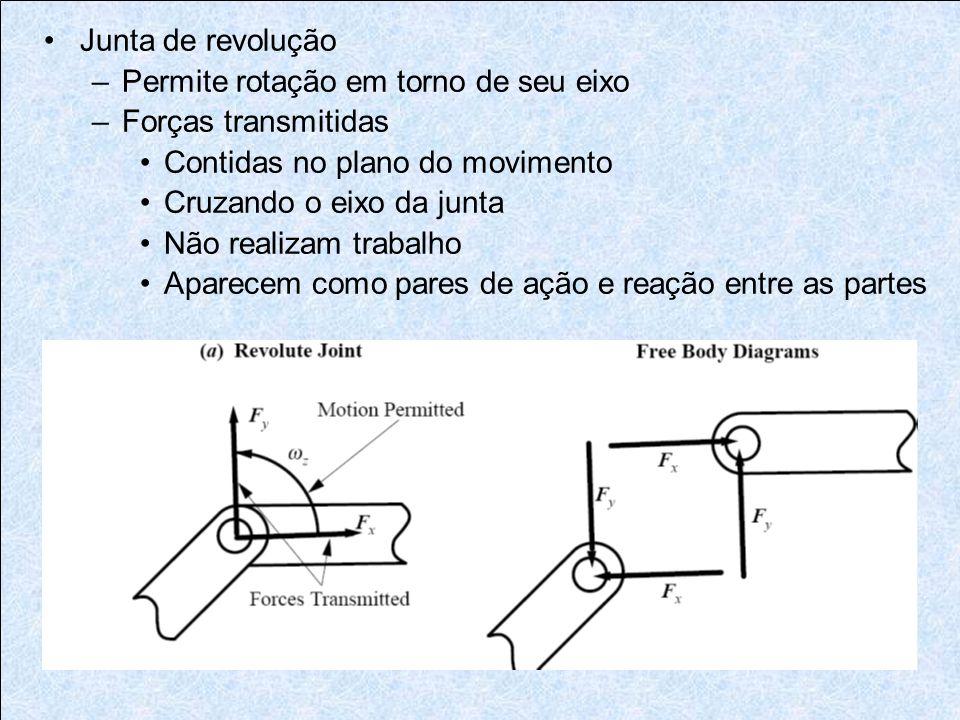 Junta prismática –Permite movimento linear em uma direção –Forças transmitidas Forças normais à direção ao longo da qual ocorre o movimento Momento normal ao eixo do movimento Não realizam trabalho Aparecem como pares de ação e reação entre as partes