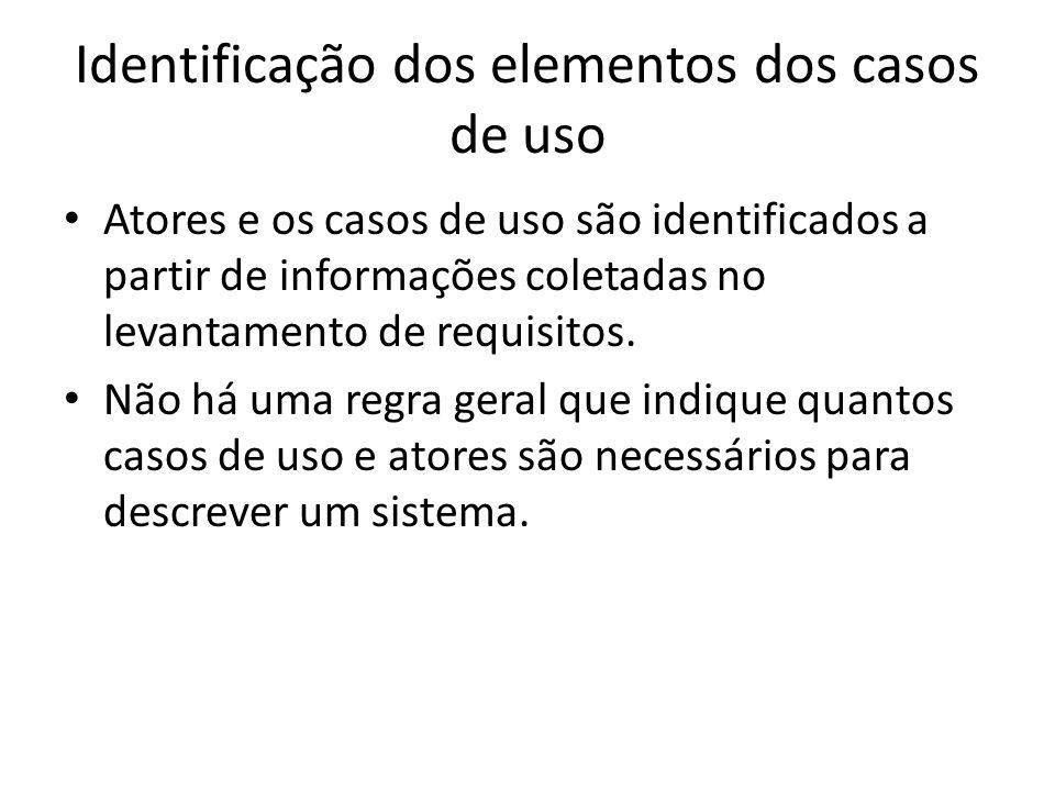 Identificação dos elementos dos casos de uso Atores e os casos de uso são identificados a partir de informações coletadas no levantamento de requisitos.