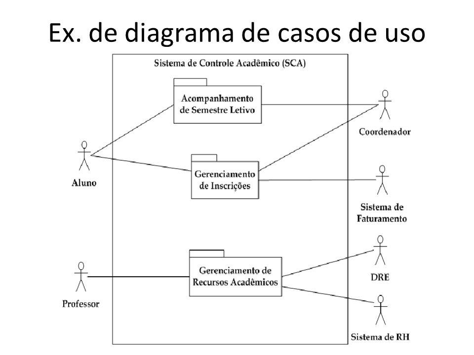 Ex. de diagrama de casos de uso