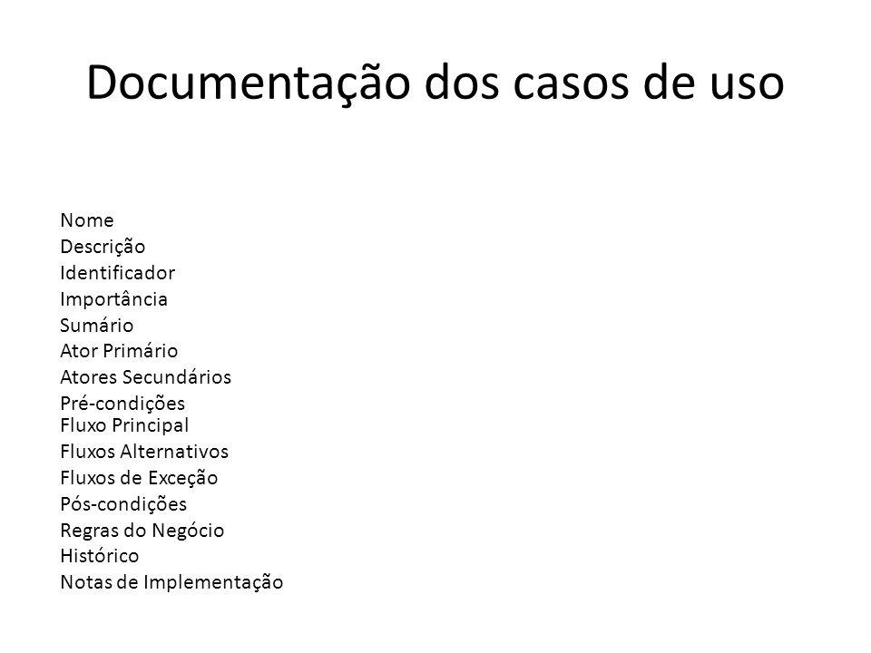 Documentação dos casos de uso Fluxo Principal Fluxos Alternativos Fluxos de Exceção Pós-condições Regras do Negócio Histórico Notas de Implementação Nome Descrição Identificador Importância Sumário Ator Primário Atores Secundários Pré-condições