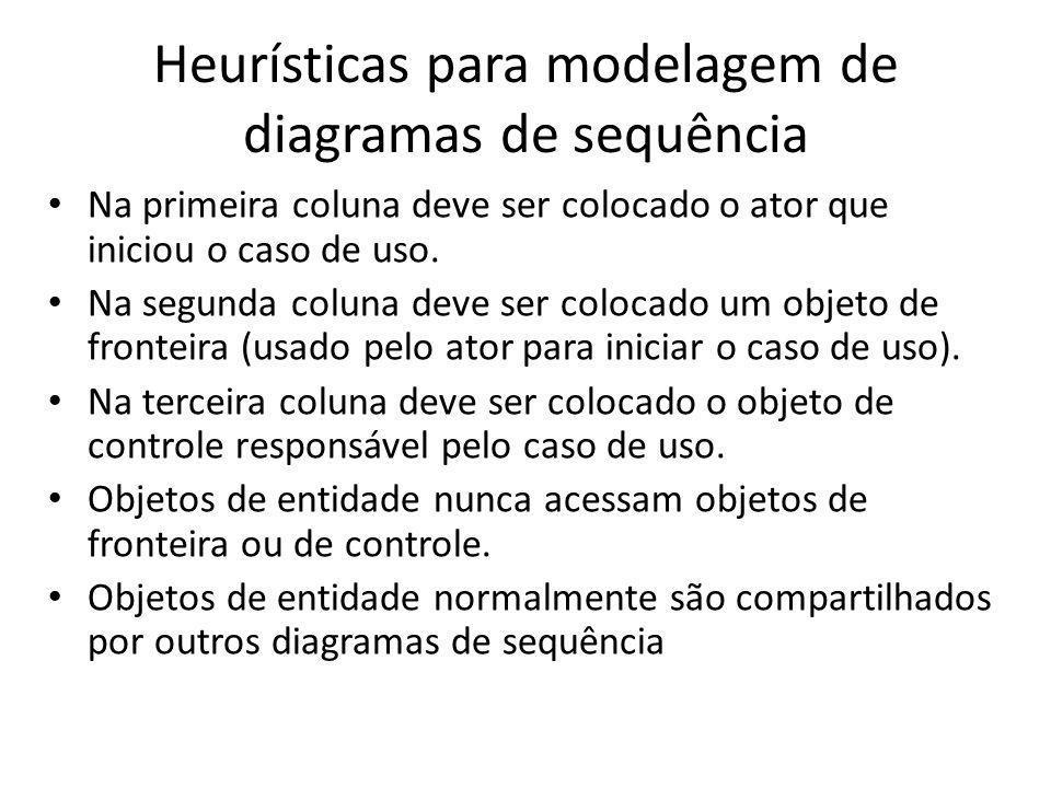 Heurísticas para modelagem de diagramas de sequência Na primeira coluna deve ser colocado o ator que iniciou o caso de uso. Na segunda coluna deve ser